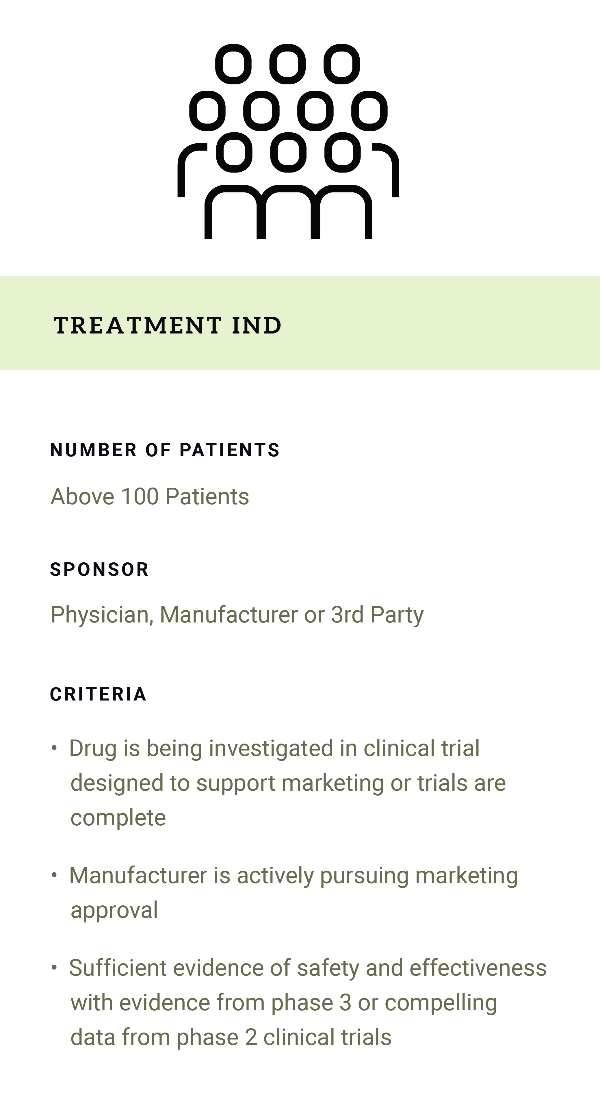 Treatment IND